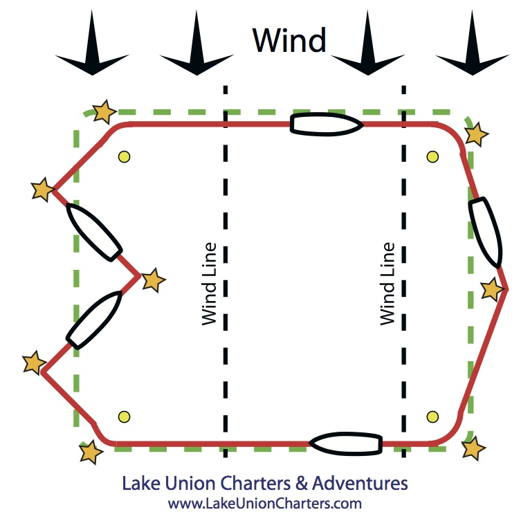 Resources Lake Union Charters And Adventures